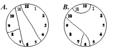 "Soal Test ""Math Kangaroo"" Grade 3-4 : Ringan Tapi Berbobot"